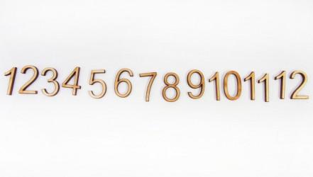 Clock number